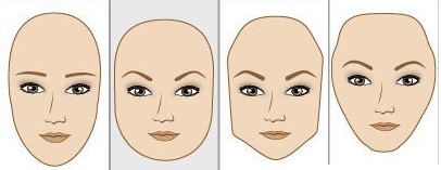 oblik-lica