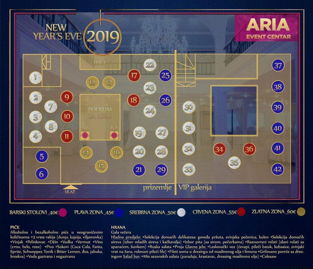 Mapa Aria docek 2019