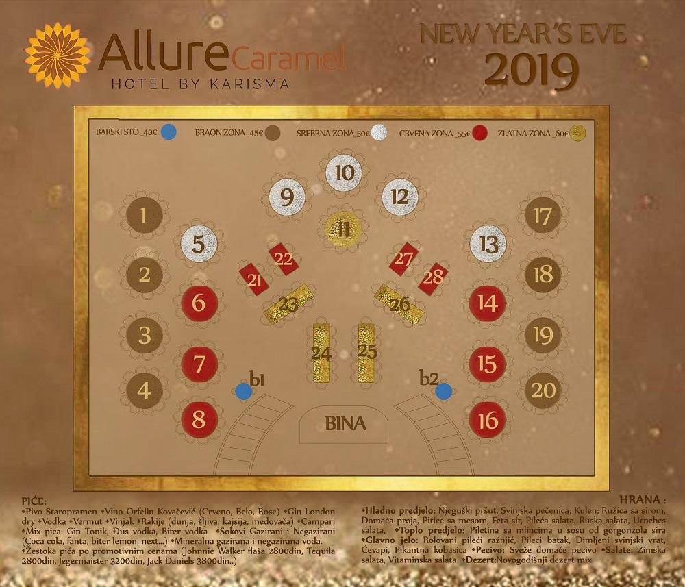 Allure Caramel mapa 2019