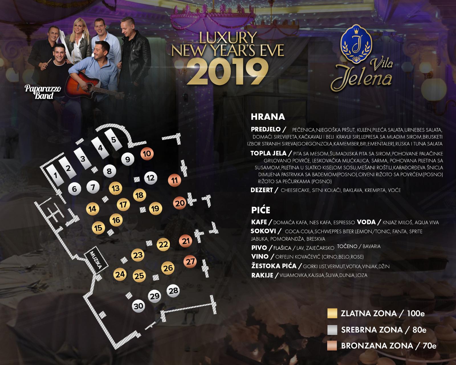 Docek Nove godine Beograd 2019 Vila Jelena