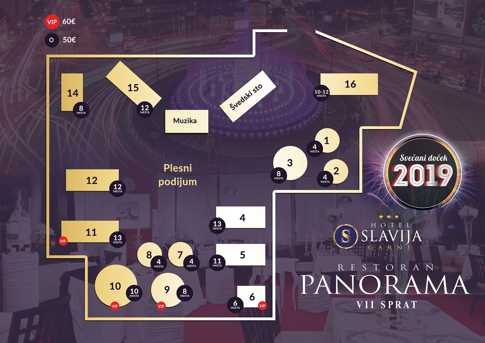Docek Nove godine Beograd 2019 Restoran Panorama