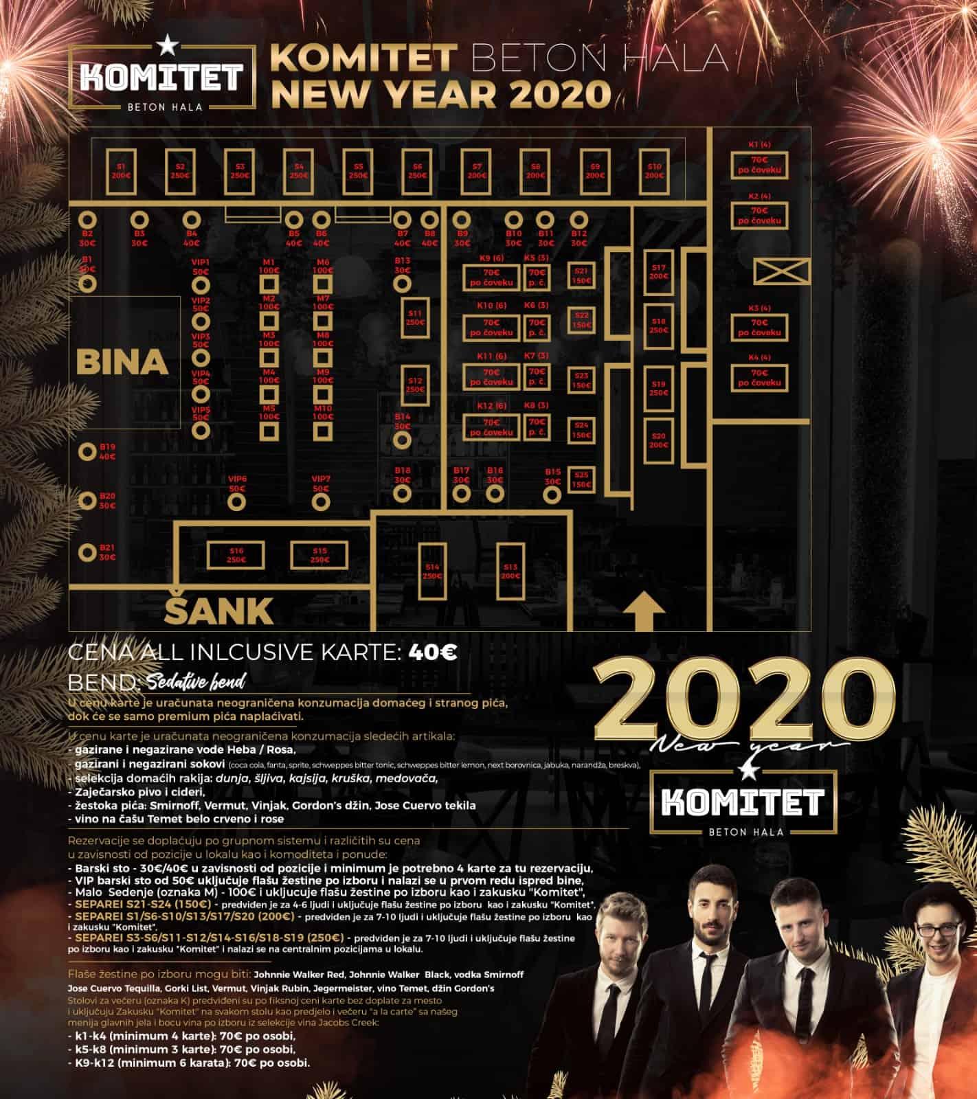 Docek Nove godine 2020 Beograd Komitet Beton Hala mapa