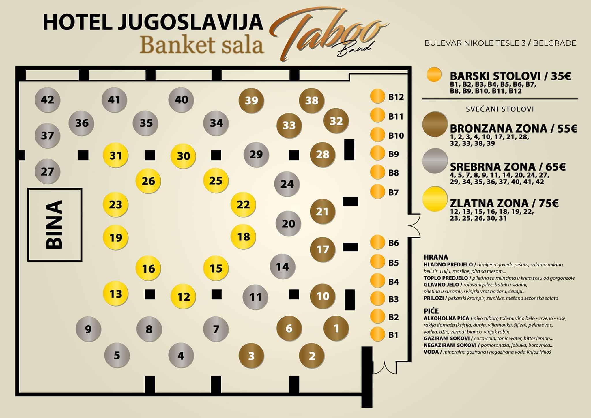 Docek-Nove-godine-Beograd-2020-Hotel-Jugoslavija-mapa