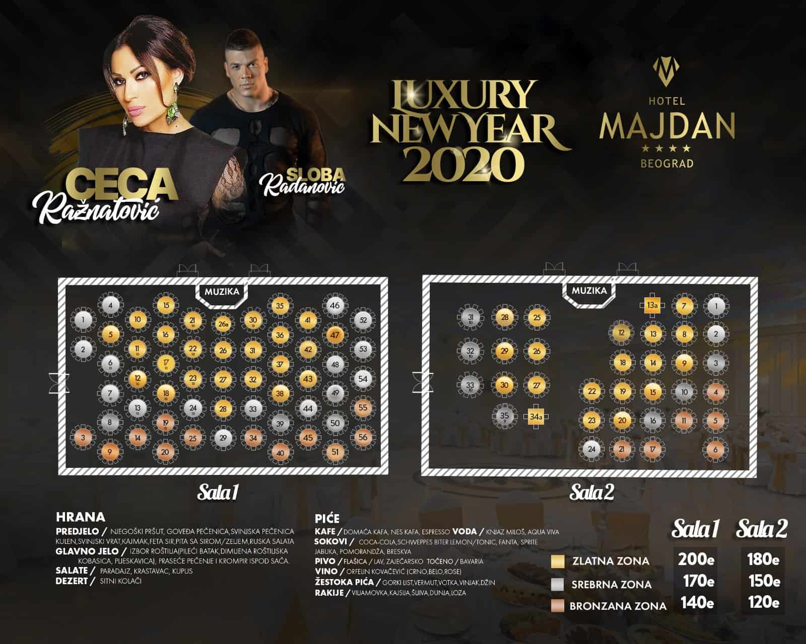 Docek Nove godine Beograd 2020 Hotel Majdan mapa