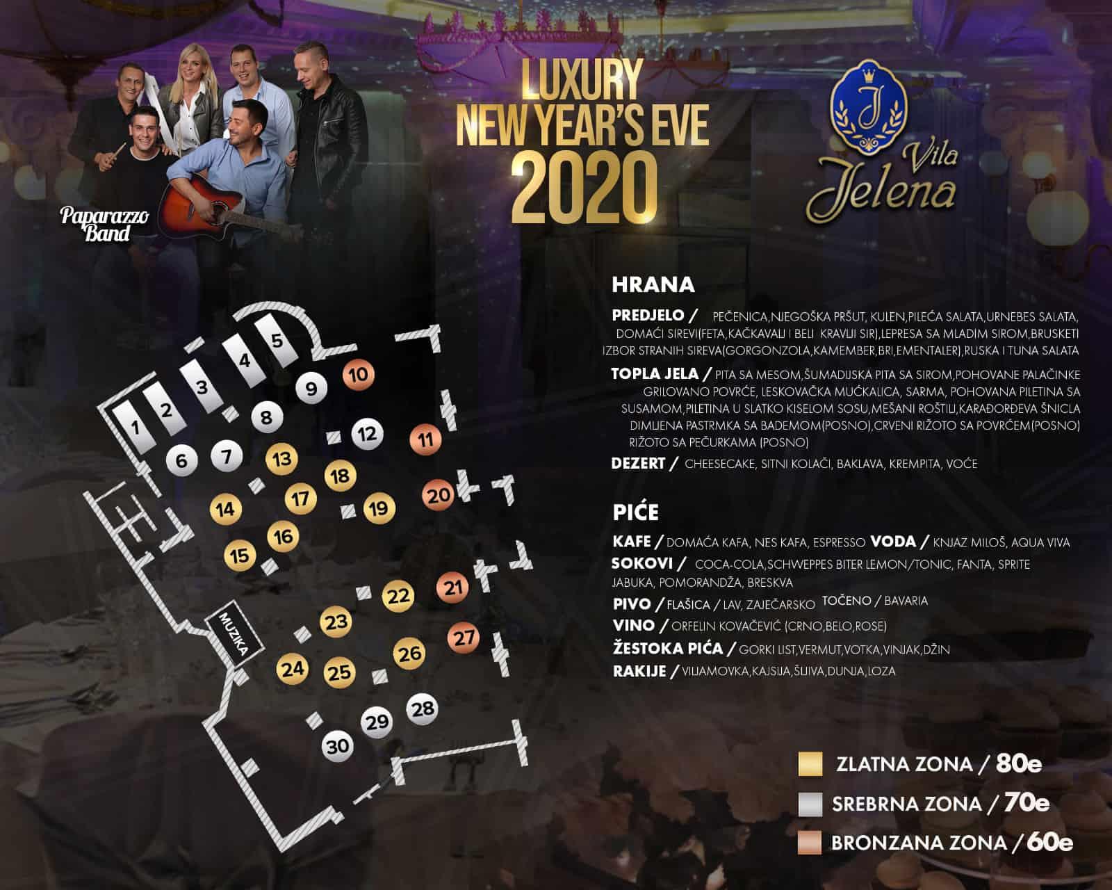 Docek Nove godine Beograd 2020 Vila Jelena mapa