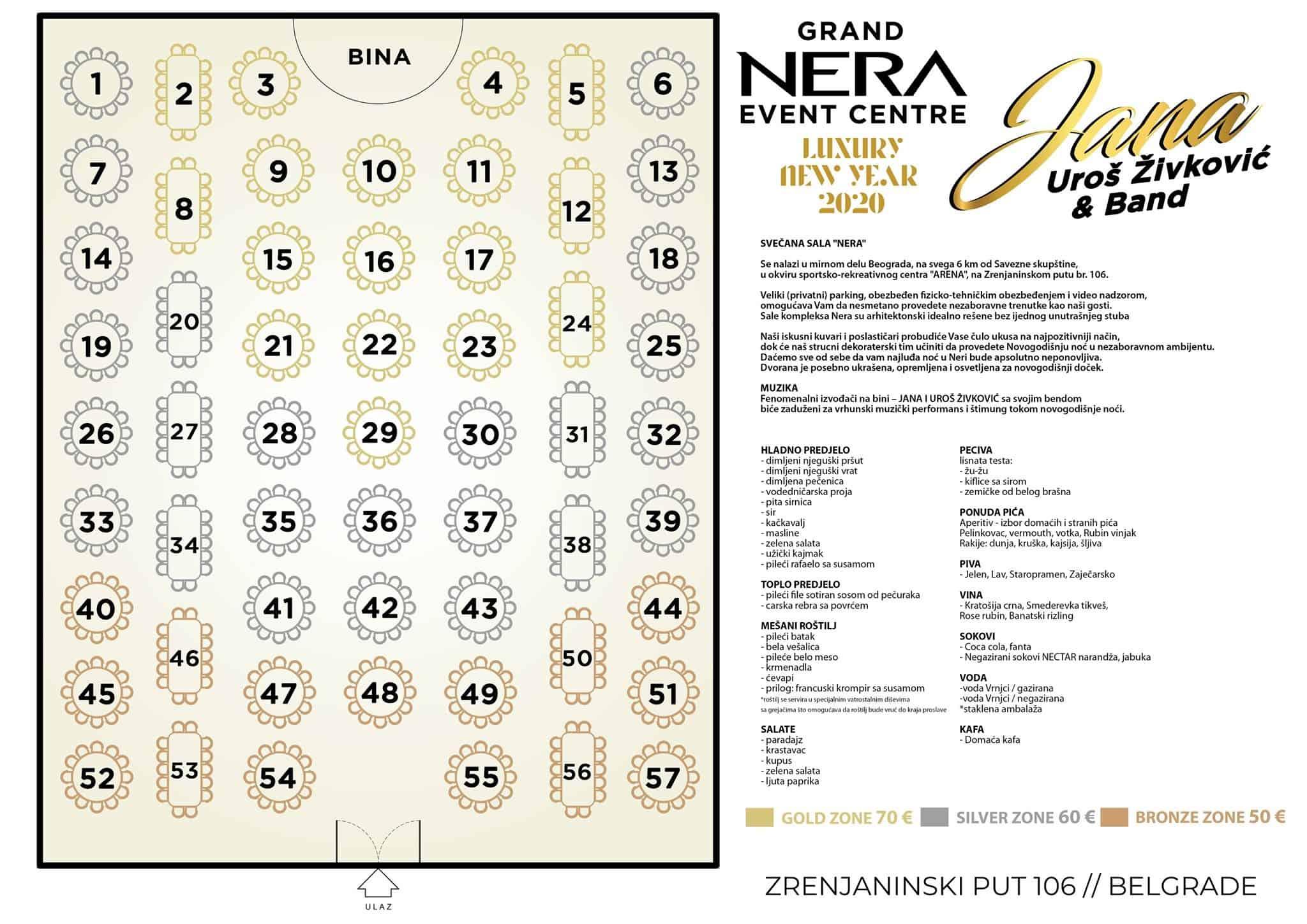 Docek Nove godine Beograd 2020 svecane sale Nera mapa 1