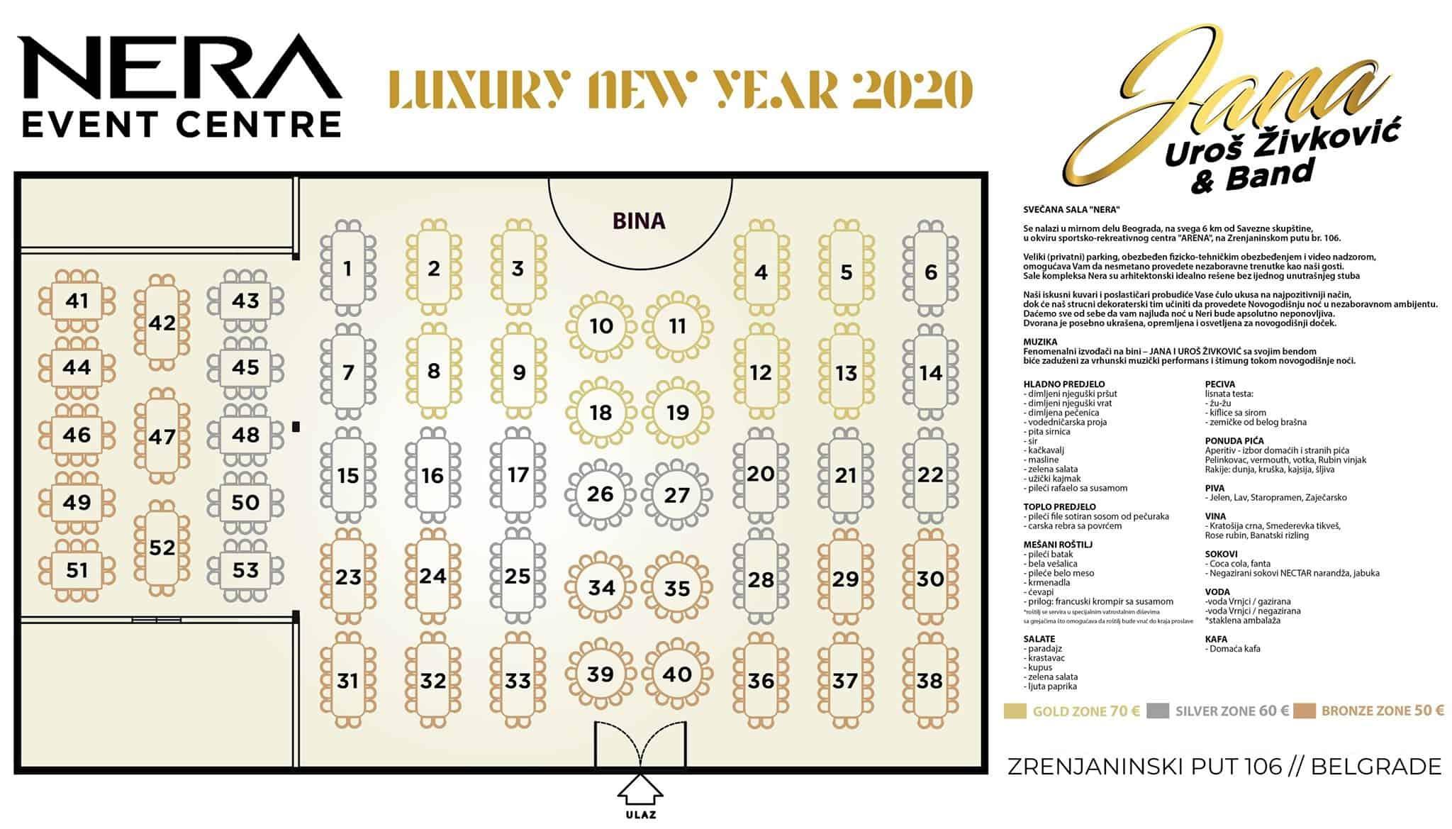 Docek Nove godine Beograd 2020 svecane sale Nera mapa 2