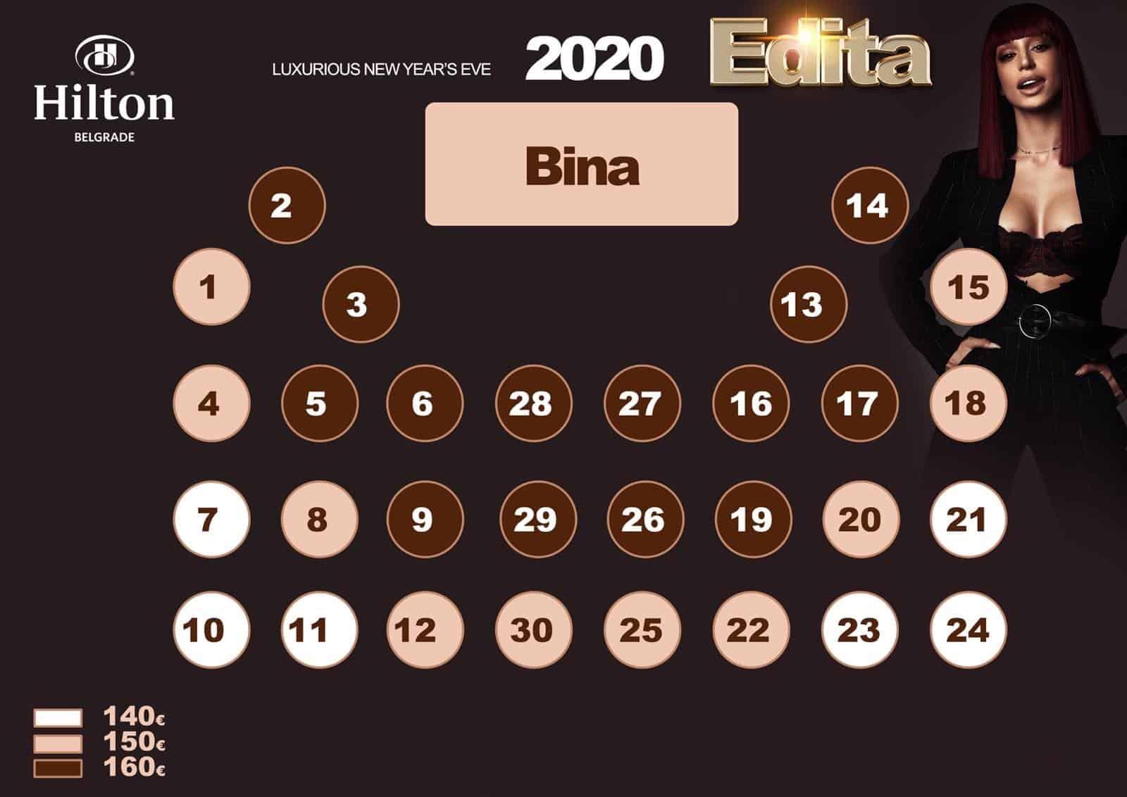 Docek Nove godine 2020 Beograd Hotel Hilton mapa