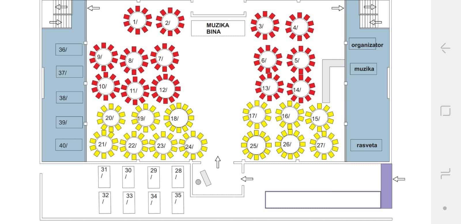 Docek Nove godine Beograd 2020 Restoran Principessa mapa