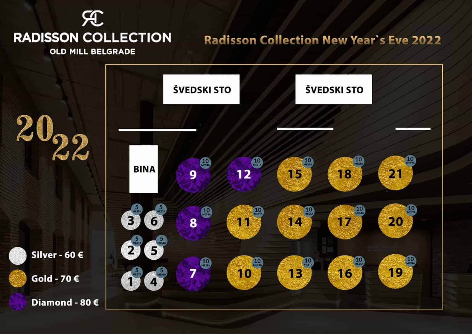 Hotel Radisson Collection mapa sa rasporedom stolova za doček Nove godine 2022 Beograd